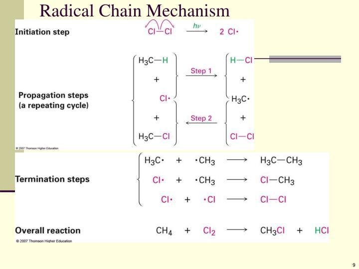 Radical Chain Mechanism
