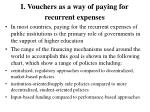 i vouchers as a way of paying for recurrent expenses