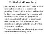 ii student aid vouchers