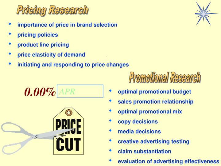 Pricing Research