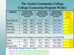 the austin community college college connection program works