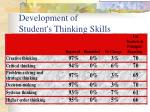 development of student s thinking skills