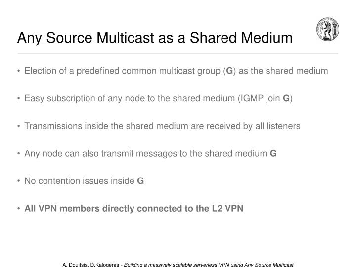 Any Source Multicast as a Shared Medium