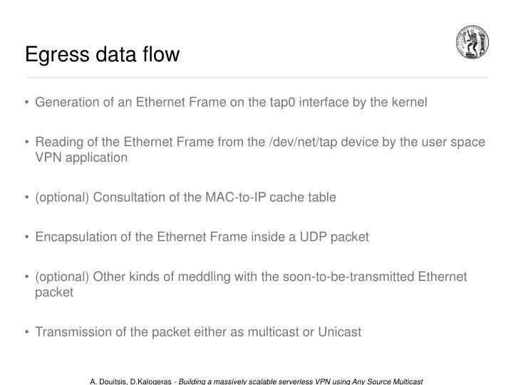 Egress data flow