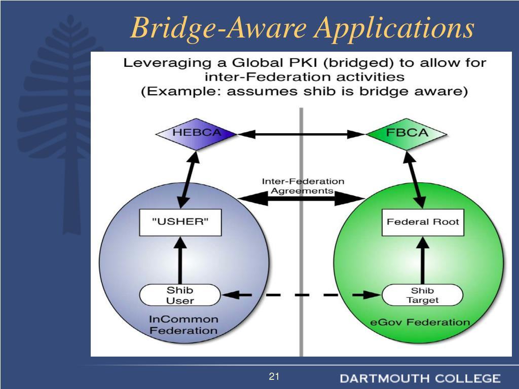 Bridge-Aware Applications