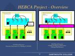 hebca project overview