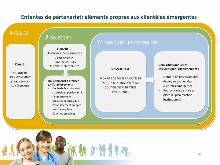 Ententes de partenariat: éléments