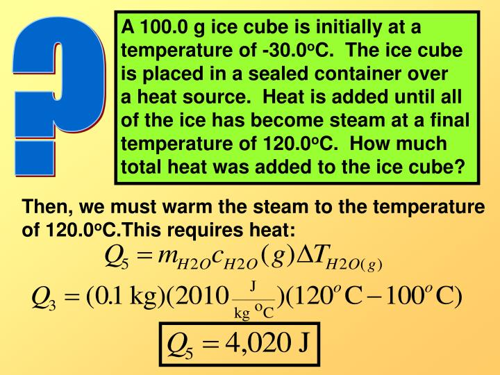 A 100.0 g ice cube is initially at a