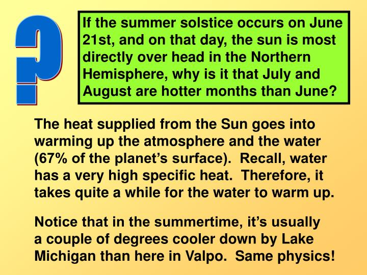 If the summer solstice occurs on June