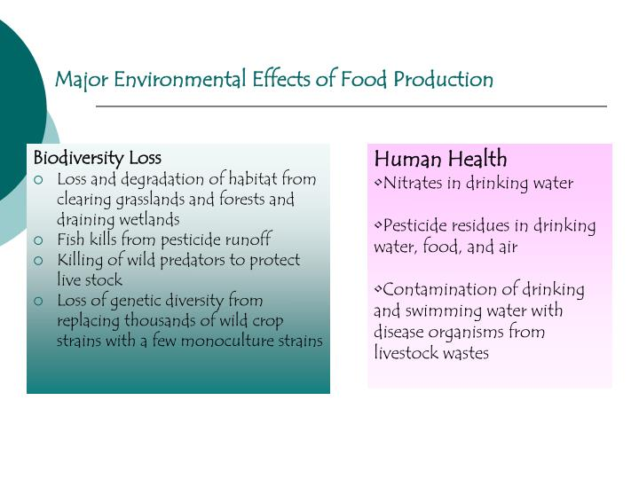 Major Environmental Effects of Food Production