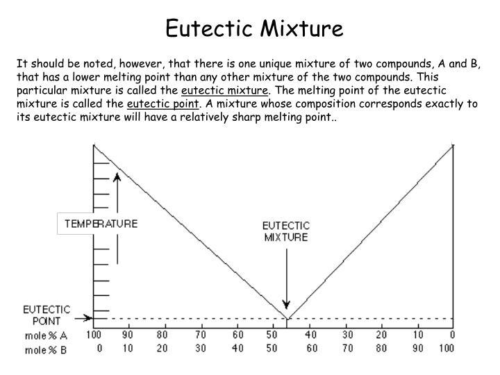 Eutectic Mixture