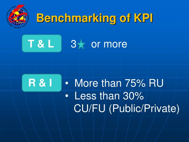 Benchmarking of KPI