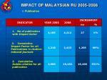 impact of malaysian ru 2005 20081