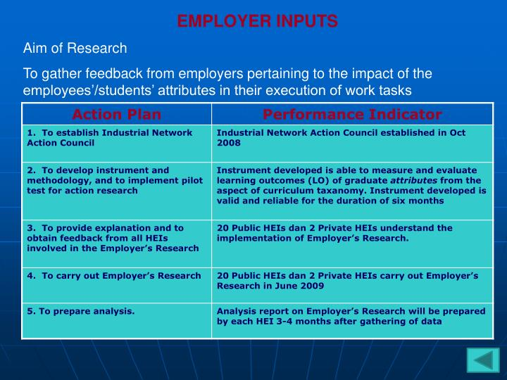 EMPLOYER INPUTS