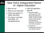 new york s independent sector of higher education
