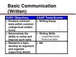basic communication written22