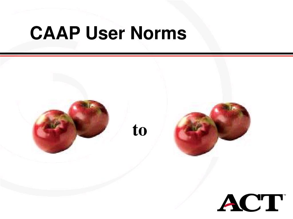 CAAP User Norms