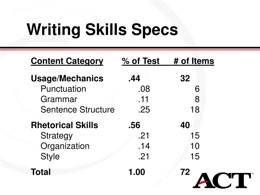 Writing Skills Specs