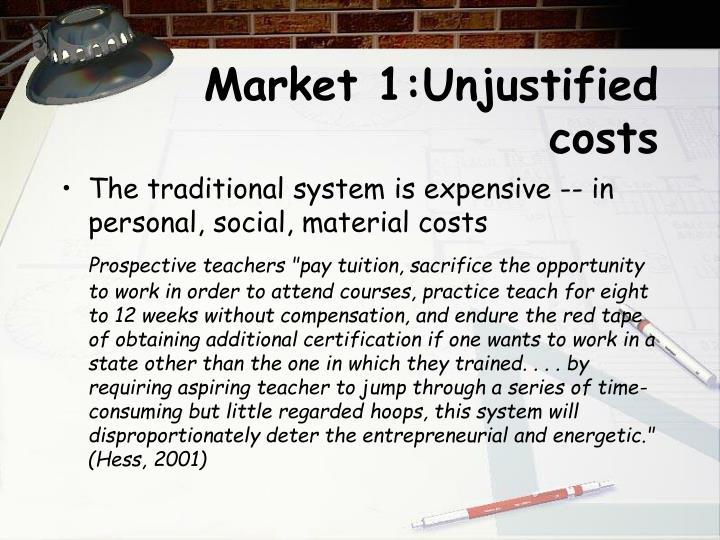 Market 1:Unjustified costs