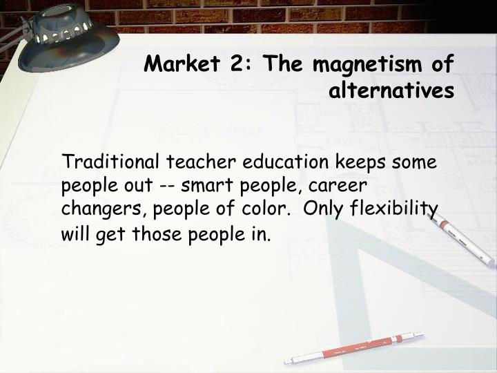 Market 2: The magnetism of alternatives