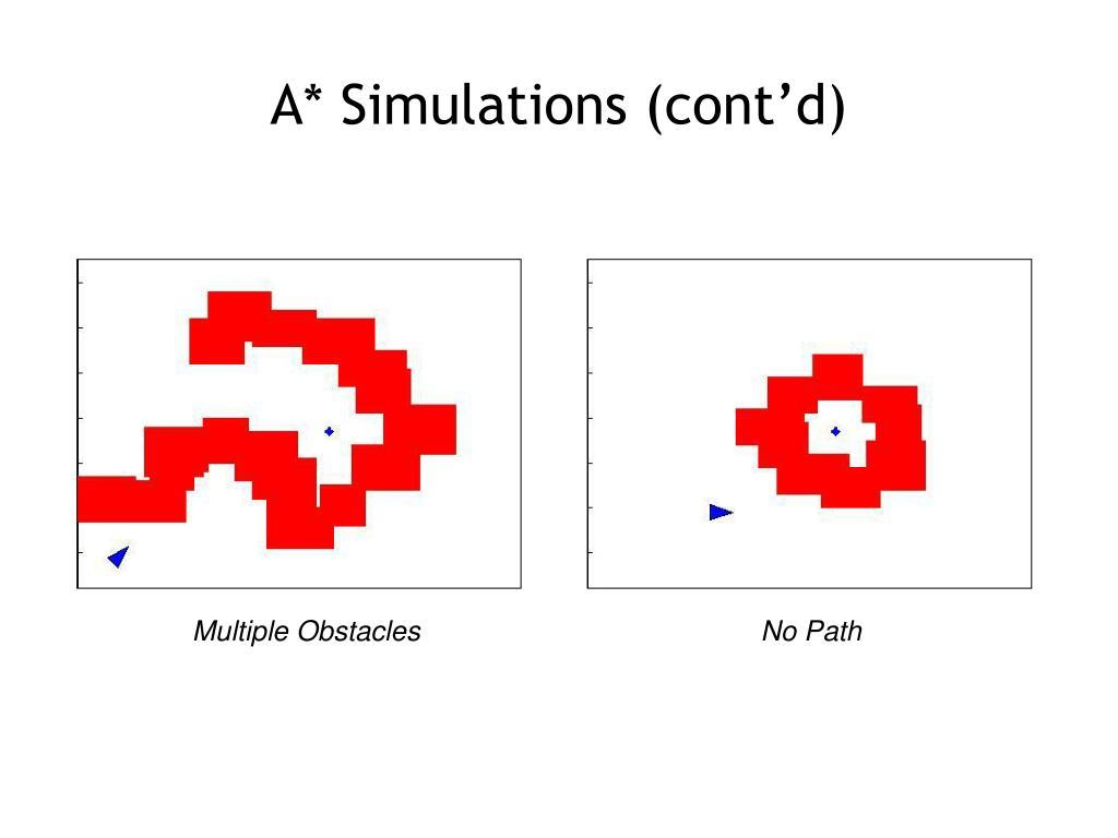 A* Simulations (cont'd)