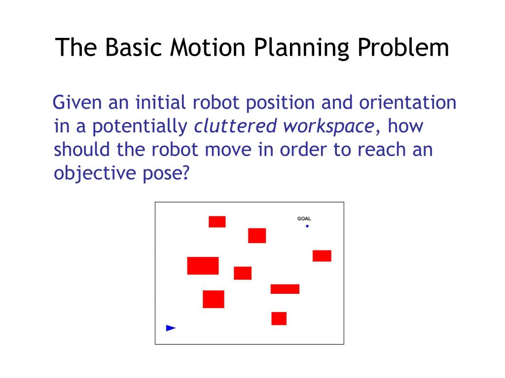 The Basic Motion Planning Problem