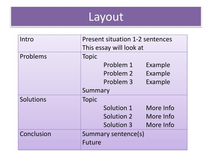Thesis Statement Descriptive Essay Layout Ideas Thesis Statements For Persuasive Essays also Should Condoms Be Available In High School Essay Ppt  Problemsolution Essay Part  Powerpoint Presentation  Id  Computer Science Essays