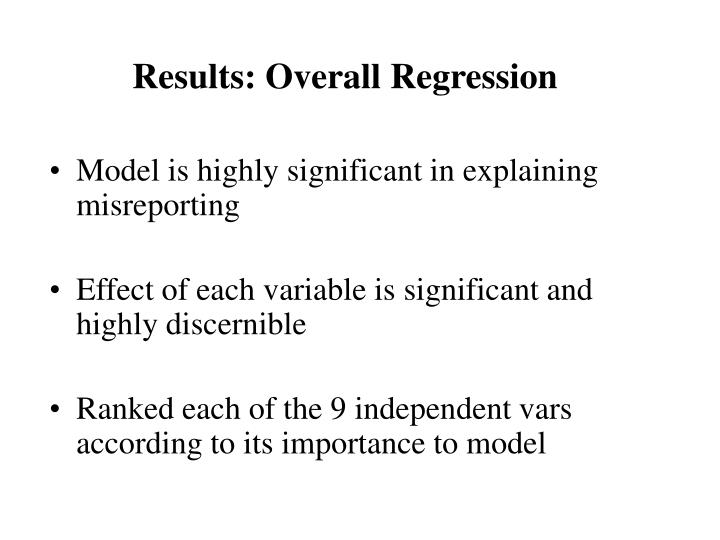 Results: Overall Regression