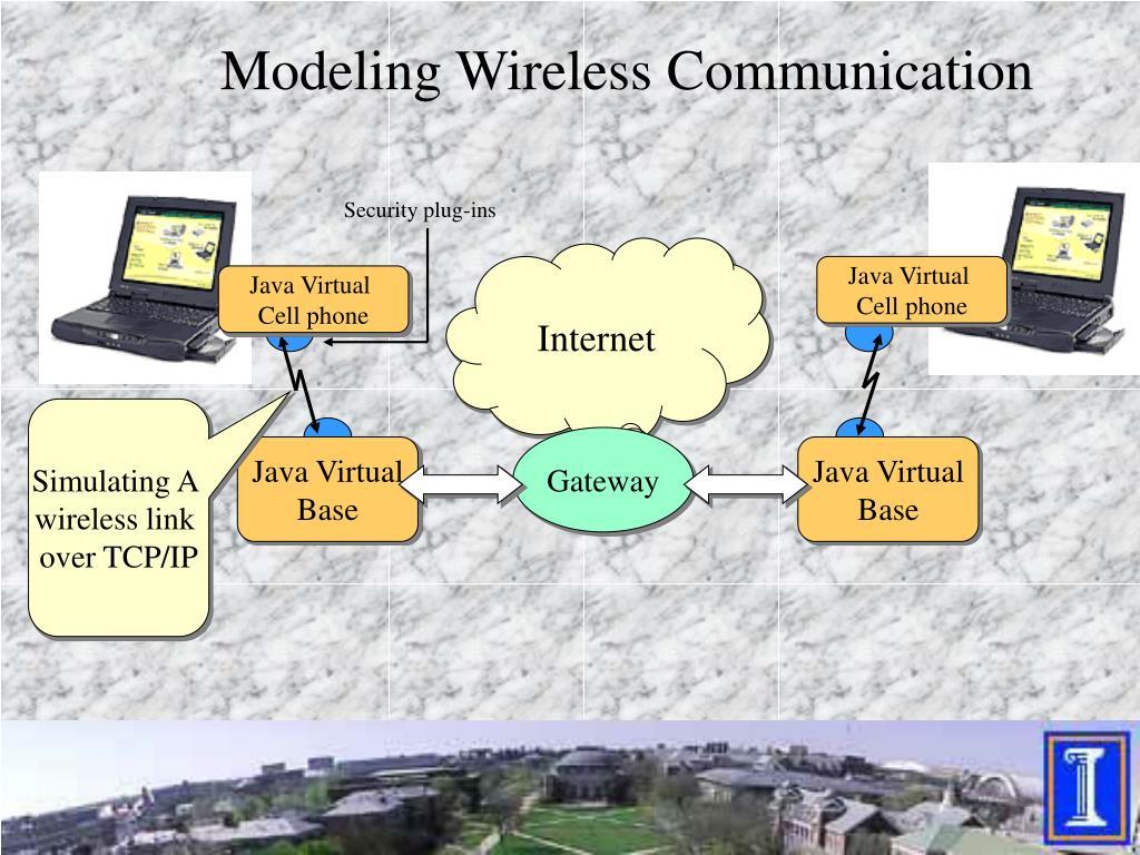 Modeling Wireless Communication