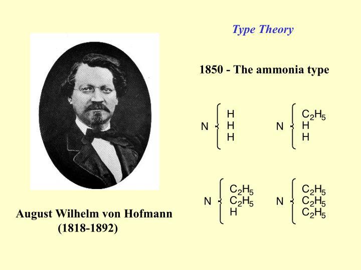 Ammonia Type