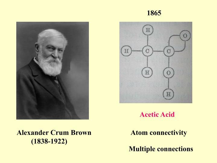 Crum Brown 1865