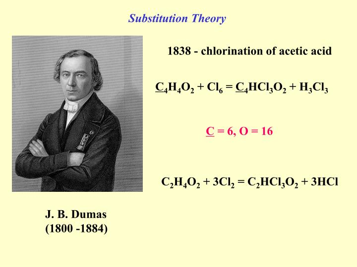 Substitution Theory