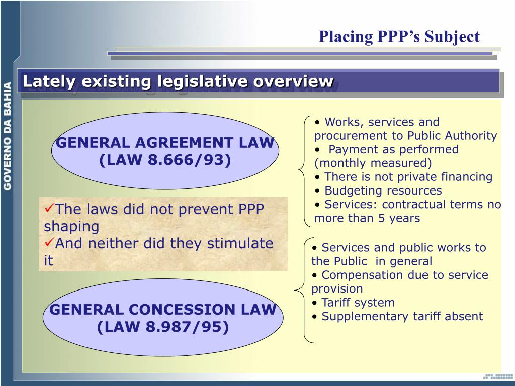 Placing PPP's Subject