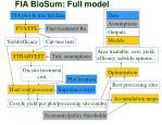 fia biosum full model