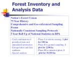 forest inventory and analysis data
