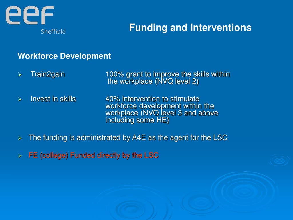 Funding and Interventions