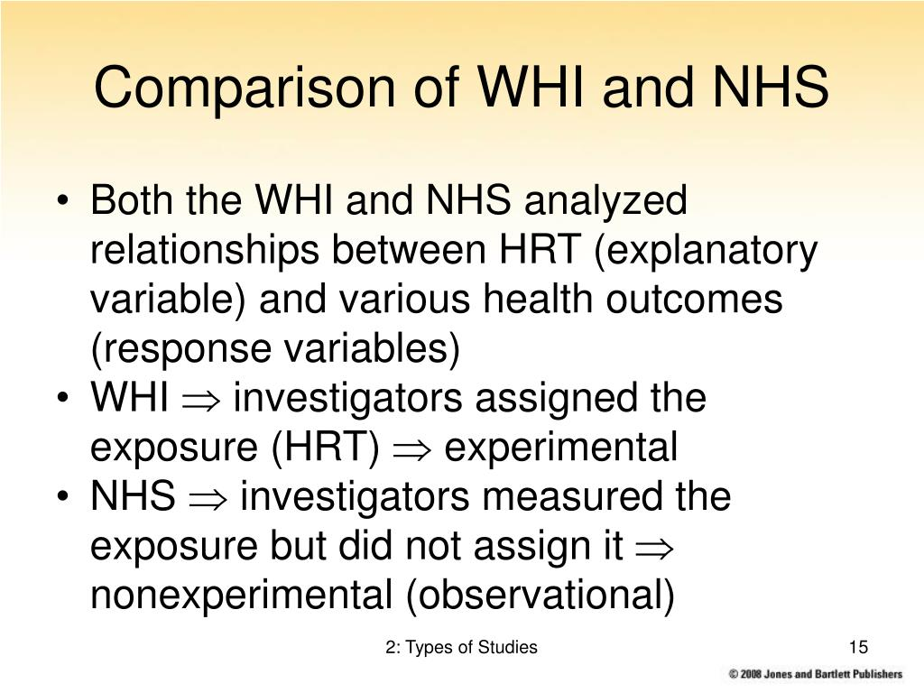 Comparison of WHI and NHS