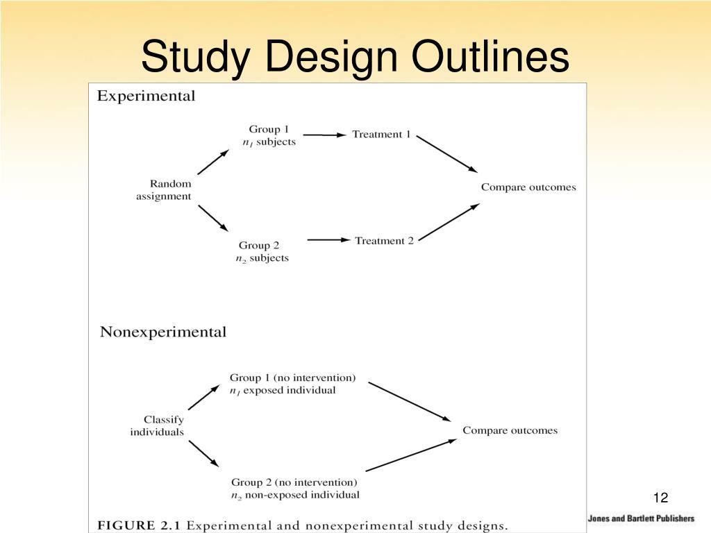 Study Design Outlines