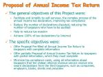 proposal of annual income tax return