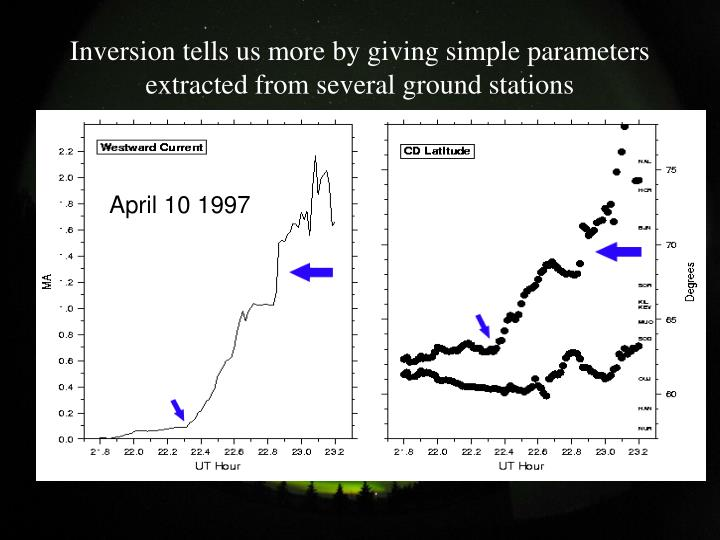 Inversion tells us more by giving simple parameters extracted from several ground stations