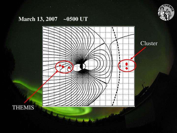 March 13, 2007    ~0500 UT