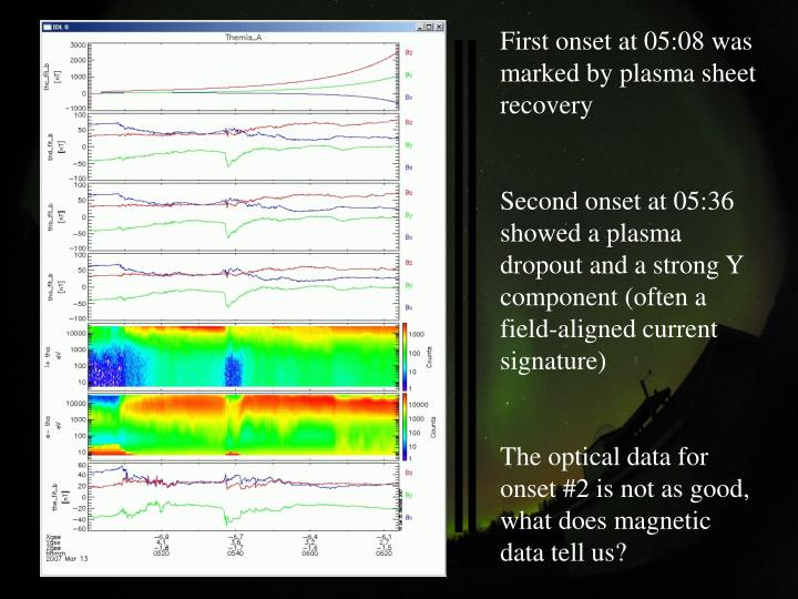 First onset at 05:08 was marked by plasma sheet recovery