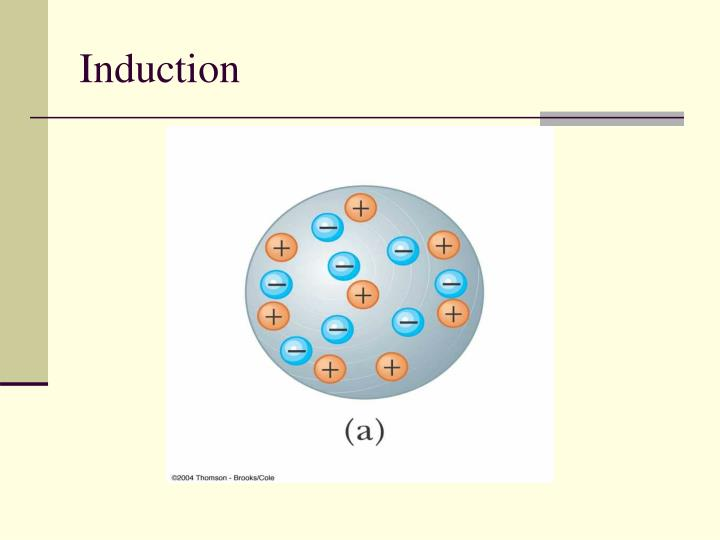 Induction