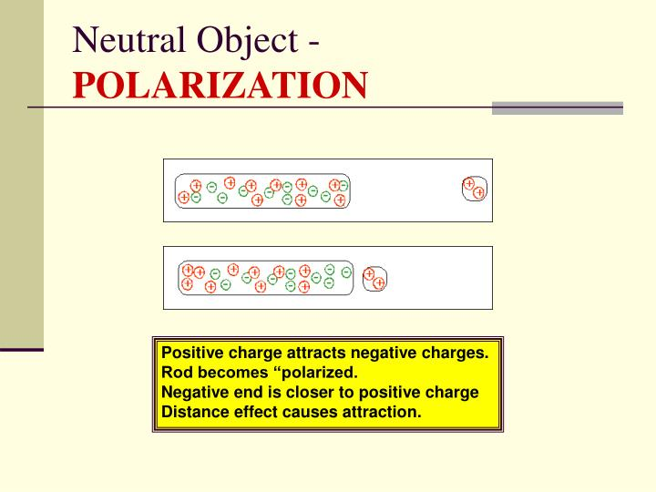 Neutral Object -