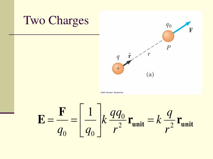 Two Charges