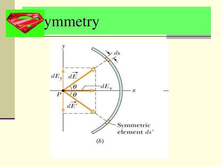 ymmetry