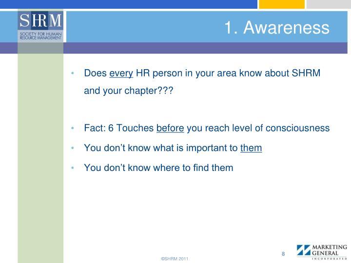 1. Awareness