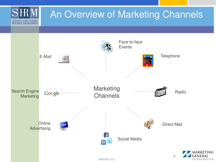 An Overview of Marketing Channels