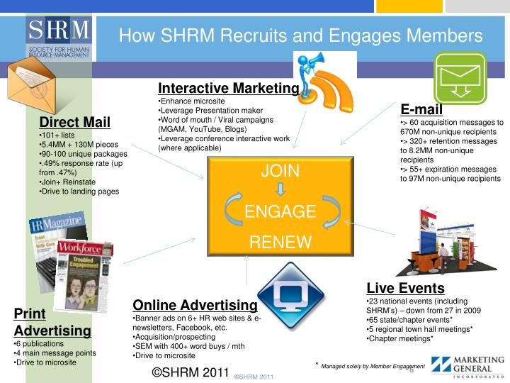 How SHRM Recruits and Engages Members