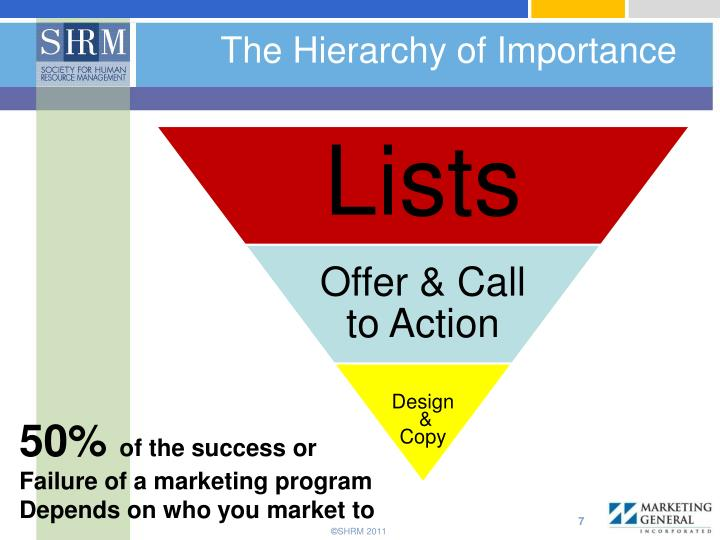 The Hierarchy of Importance